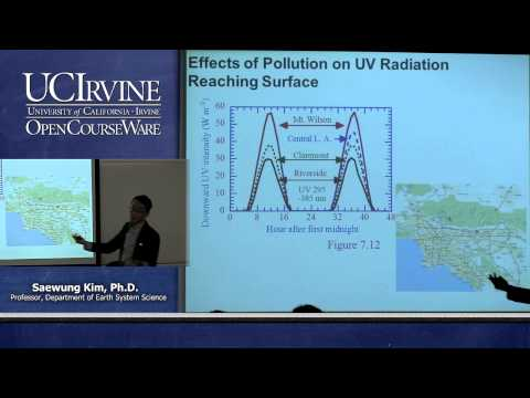 Earth System Science 23. Air Pollution. Lecture 11. Interactions between Sun Light and Atmosphere