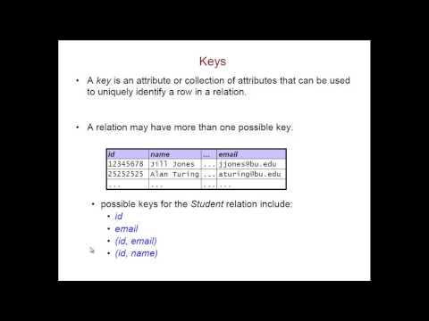 Keys, Candidate Keys, and Primary Keys