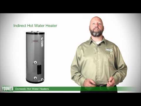 Video Guide for Domestic Hot Water Heater Types  - Younits.com [HD]