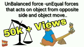 Balanced and Unbalanced Forces|For Kids|Animations