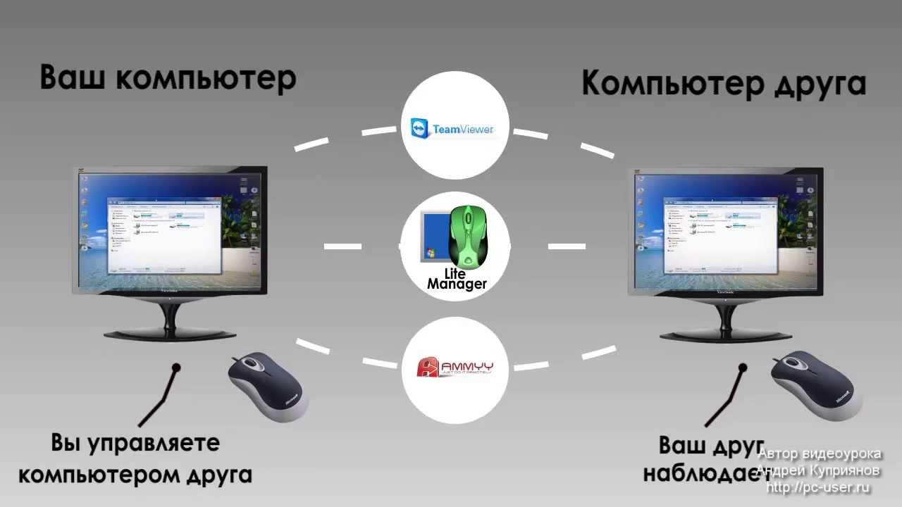 управление компьютером картинки краевой