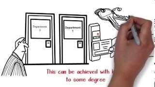 Access Control Denver | (720) 863-7688 | CC Security Services