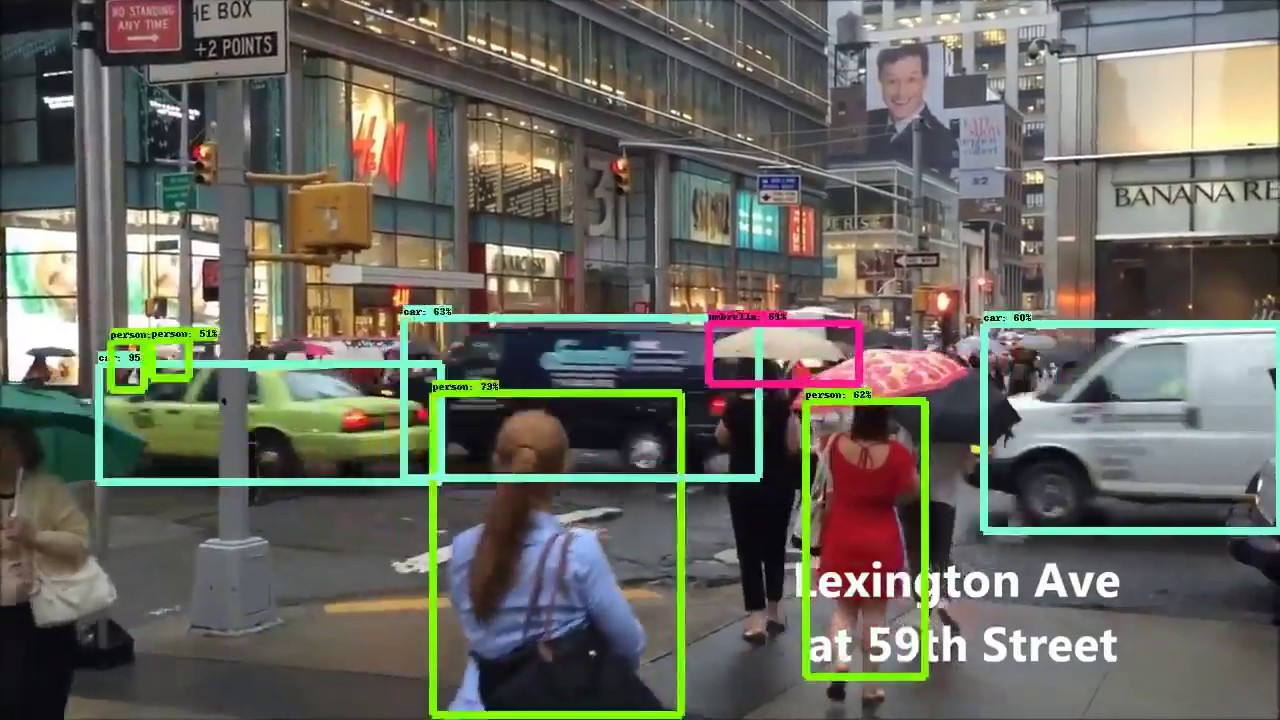 Object+Detection+with+Tensorflow+API