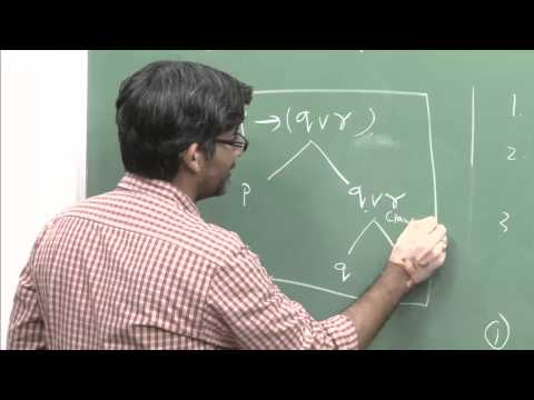Mod-01 Lec-16 Syntax of Propositional Logic