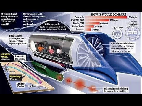 @RTA_Dubai-The Hyperloop One from #Dubai-Abu Dhabi will be both FASTER and SAFER