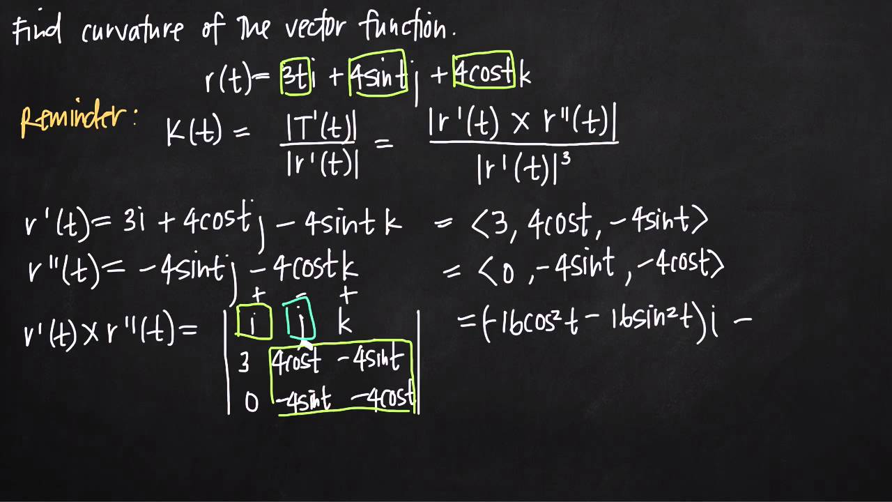 curvature of the vector function (KristaKingMath)