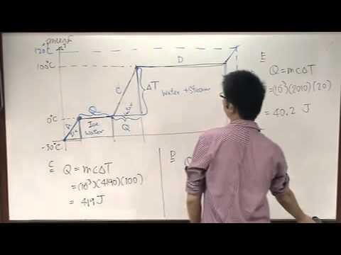 ฟิสิกส์ ม.6 ความร้อน ครั้งที่1