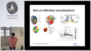 Data Analytics Bootcamp - Session 3 - Data Visualization - CodingGirlsSG