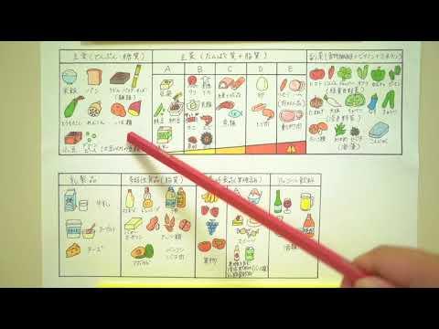 痩せるための食材の選び方(ダイエット) 福岡市東区 産後×骨盤矯正×トレーニング よしはら整骨院