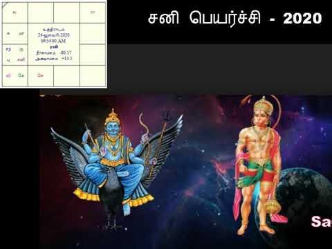 சனி பெயர்ச்சி 2020 to 2023 Satturn Transit 2020 to 2023 in Tamil - sani  peyarchi 2020 to 2023