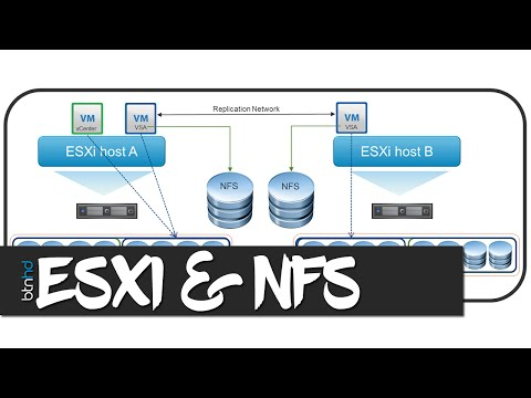 Adding Network Share As A Datastore In VMware ESXi And VCenter