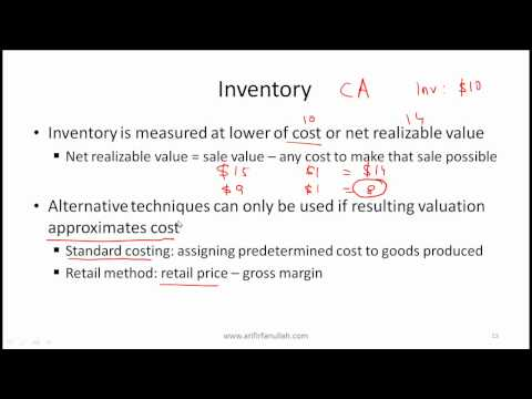 CFA Level I Balance Sheet Video Lecture by Mr. Arif Irfanullah Part 1