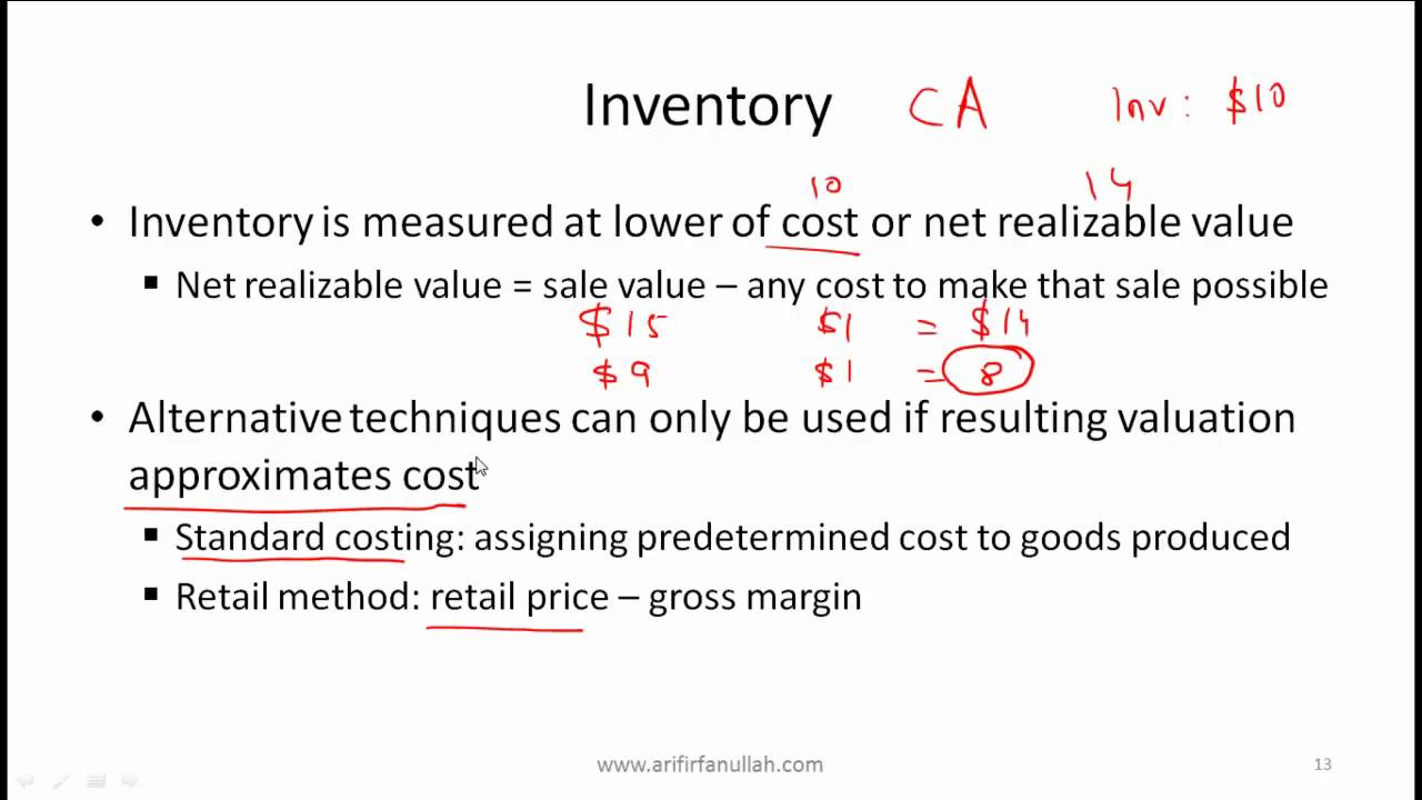 CFA Level I Balance Sheet Video Lecture by Mr Arif Irfanullah Part
