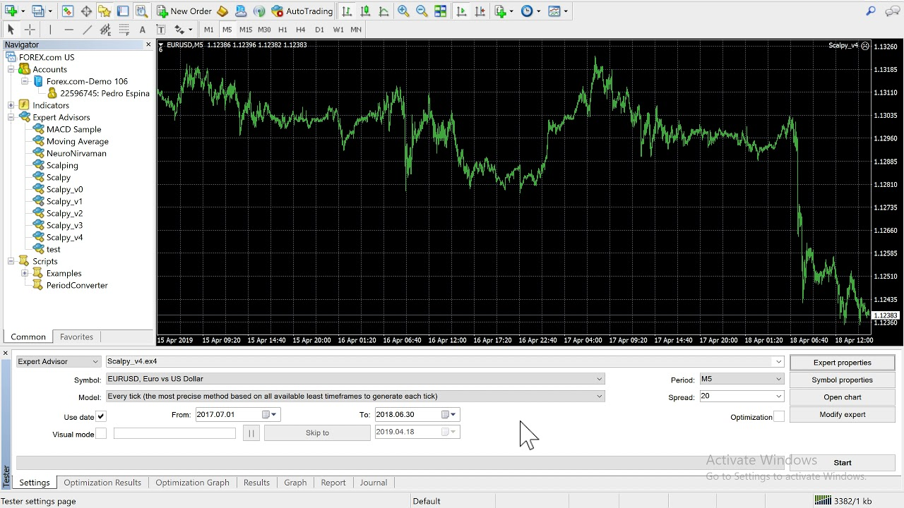 Forex EA Download - Best Forex Experts, Indicator, Strategie and tools