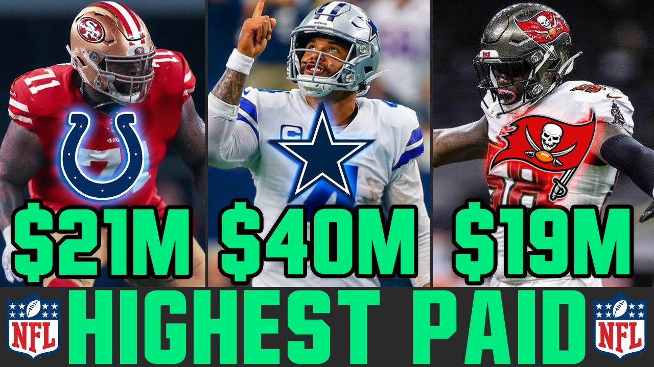 Who Will Be The HIGHEST PAID NFL Free Agents In 2021 (NFL Free Agency Predictions 2021)