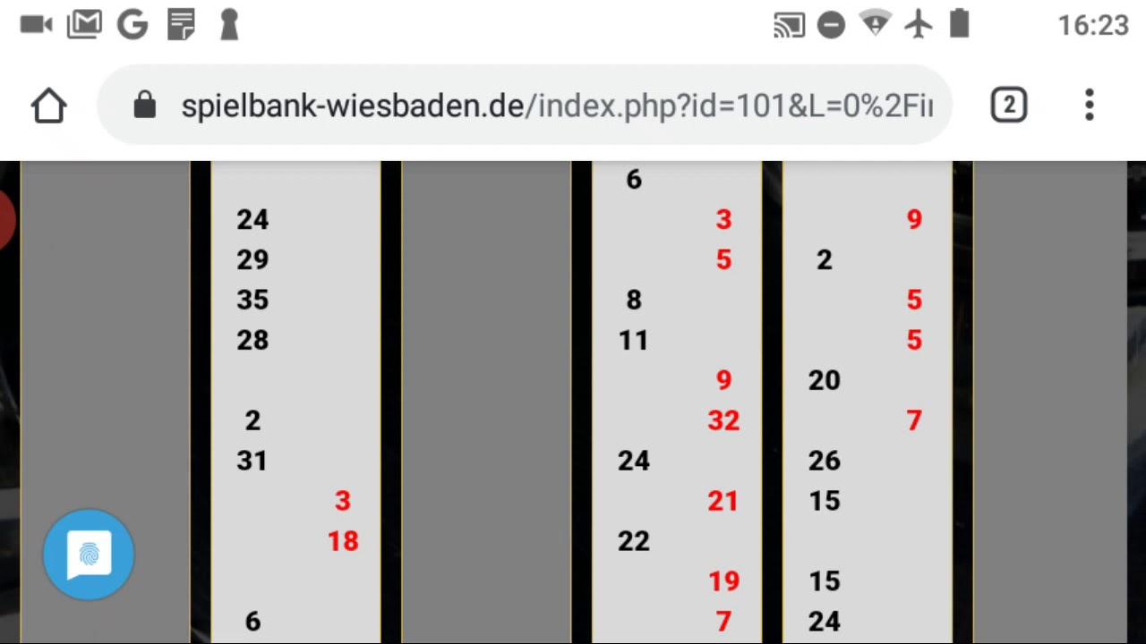 Permanenz Wiesbaden