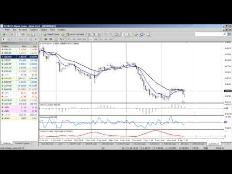 Внутридневной фундаментальный анализ рынка Форекс от 06.11.2014