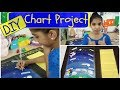DIY | Chart Project for 6th - 7th grade school students | Topic - Atmosphere