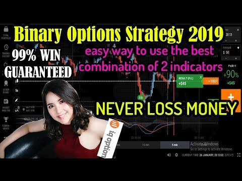 Binary Options Strategy 2019 - 99% WIN GUARANTEED - How to make money  online quickly