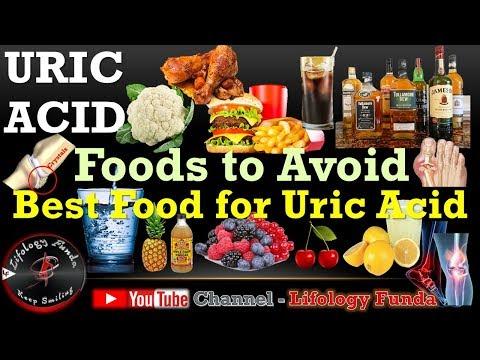 Uric Acid-Best Food for Uric Acid-Foods to avoid in Uric Acid - यूरिक एसिड में क्या खाये क्या न खाएं