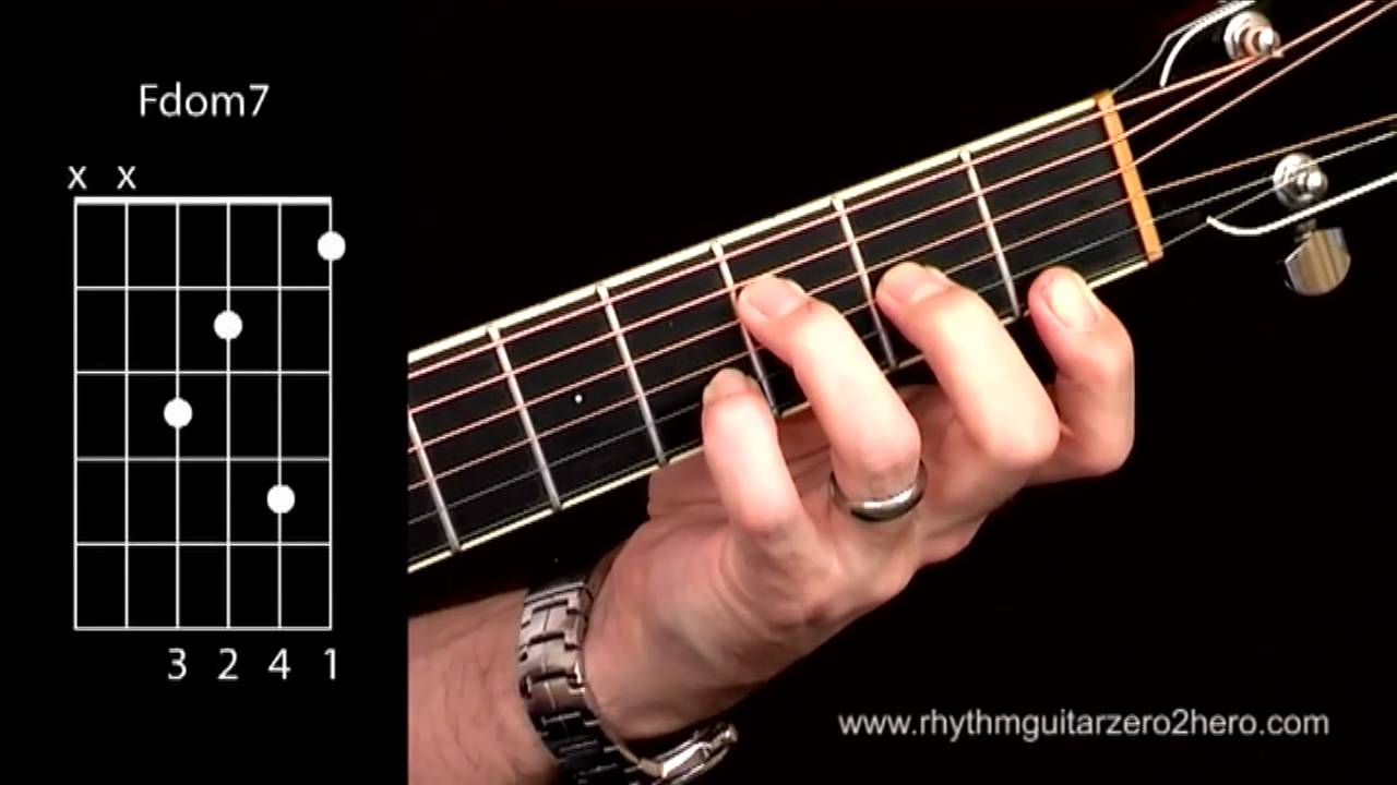 Acoustic Guitar Chords - Learn To Play F7 or F Dominant 7