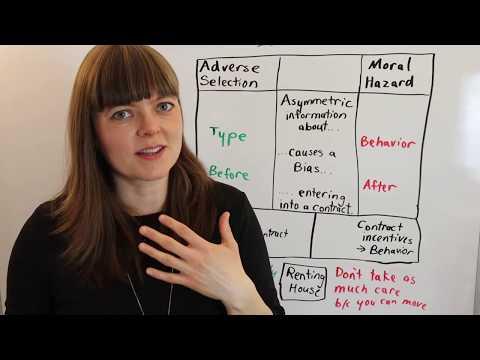ASYMMETRIC INFORMATION AND ADVERSE SELECTIONиз YouTube · Длительность: 8 мин34 с