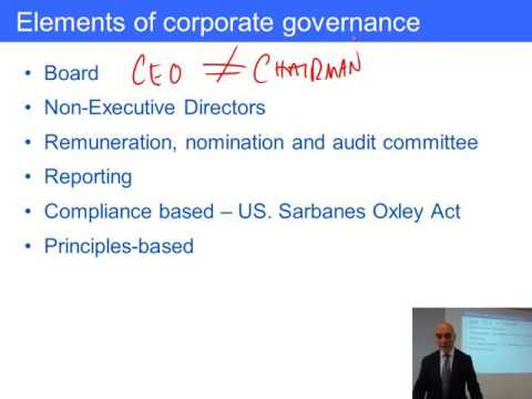 ACCA F1 Corporate governance and ethical considerations
