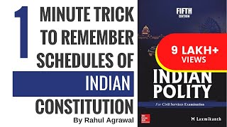 1 Minute Trick To Remember Schedules of Indian Constitution By Rahul Agrawal thumbnail