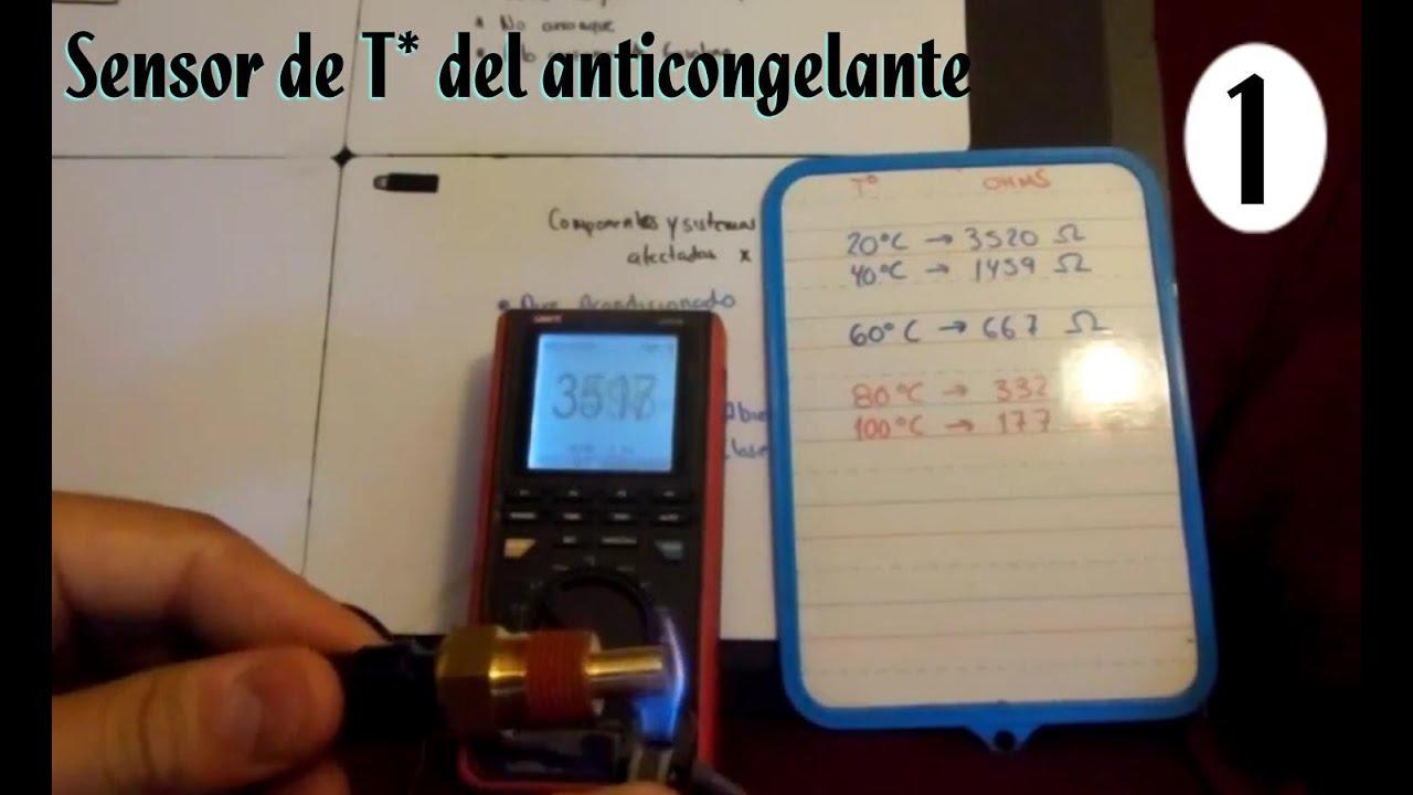 Ect Sensor De Temp Del Motor Fallas Funcionamiento Y