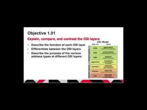 Section 1 - OSI