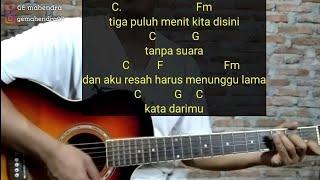 Kunci Gitar PELANGI DI MATAMU - Jamrud | By GE Mahendra