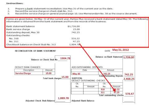 Chapter 5.2 Reconciling a bank statement and recording a bank service charge