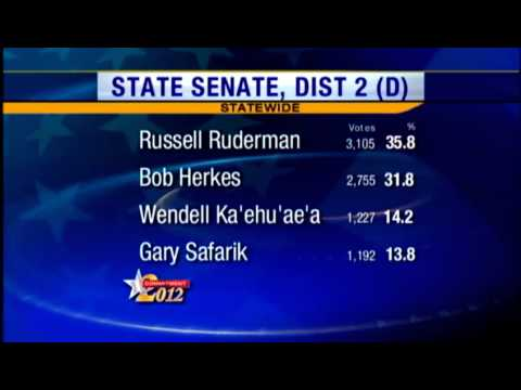 Six incumbents lose elected office