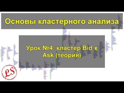 Открытый урок:  кластер Bid x Ask (теория)