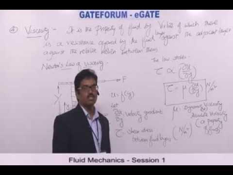 gateforum video lectures