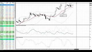 Утренний анализ рынка Форекс на 27 ноября 2013 (видео AForex)