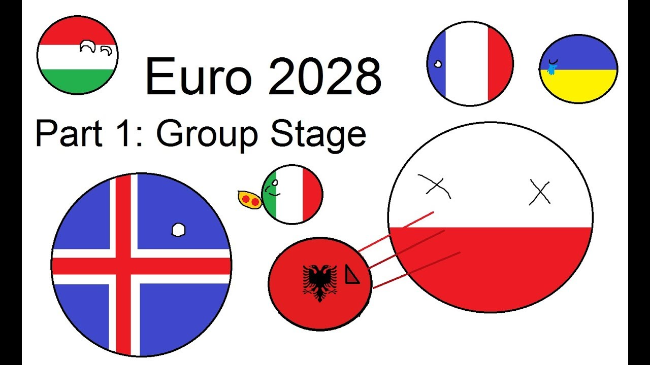 EURO 2028 not real Part 1-Group Stage