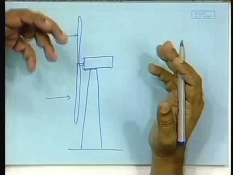 Lecture - 24 Wind Energy - IV