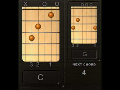 The Script - The Man Who Cant Be Moved capo 3 fret (chords cifra )