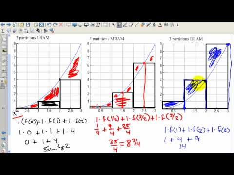AP Calculus Section 5.1 Estimating with Finite Sums