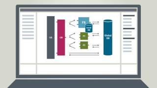 TIA PLC programming (rus sub)