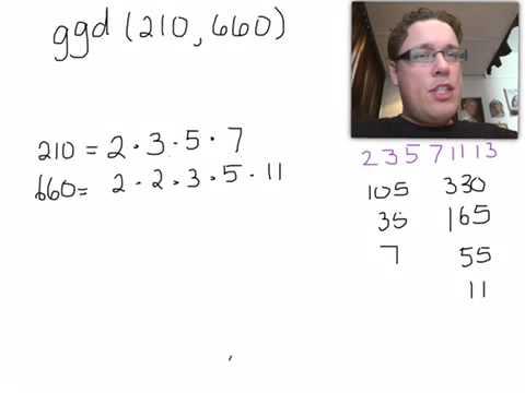 Kleinste gemene veelvoud from YouTube · Duration:  4 minutes 19 seconds