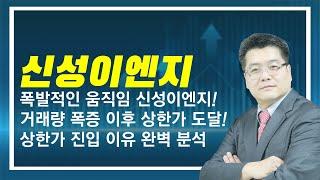윤정두의 「주식투시경 …