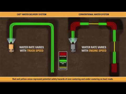 Cat® Water Delivery System Animated Demonstration