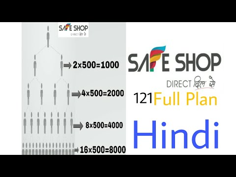 Safe Shop 121 - Safe Shop Full plan in Hindi