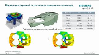 вебинар Siemens PLM: Обзор решений CD-adapco