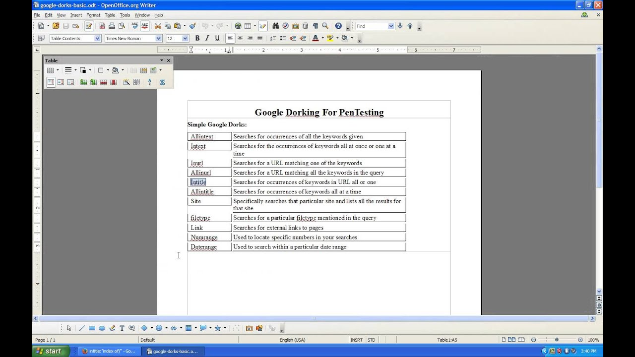Pentesting With Google Dorks Introduction PT  1