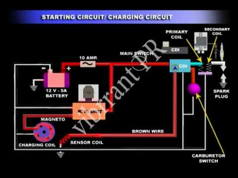 Suzuki Access 125  Starting Circuit/ Charging Circuit - YouTube