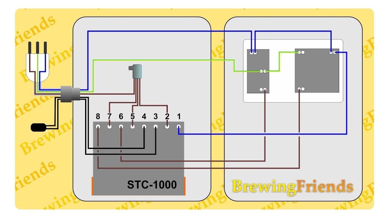 Schema Elettrico Termostato Frigo : Cablaggio stc camera di fermentazione parte ii