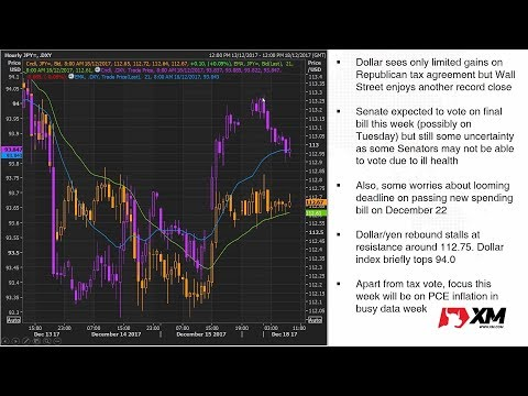 Forex News: 18/12/2017 - Dollar only modestly higher as tax cuts move closer